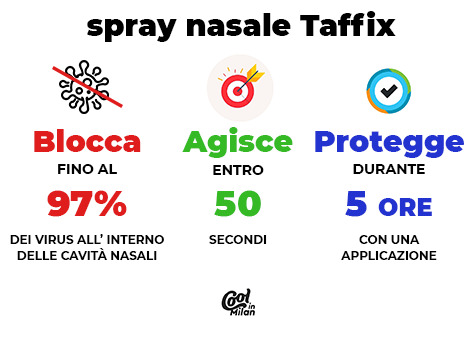 Spray nasale Taffix
