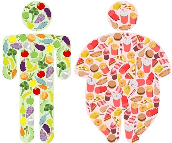 giornata mondiale obesità